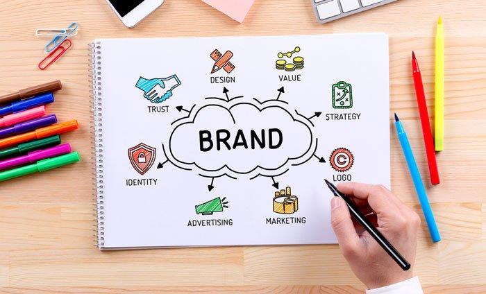 Các thuật ngữ chuyên ngành Marketing (truyền thống lẫn hiện đại)